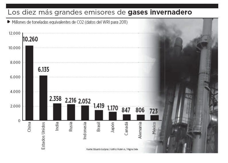 LA NUEVA GEOPOLITICA CLIMATICA